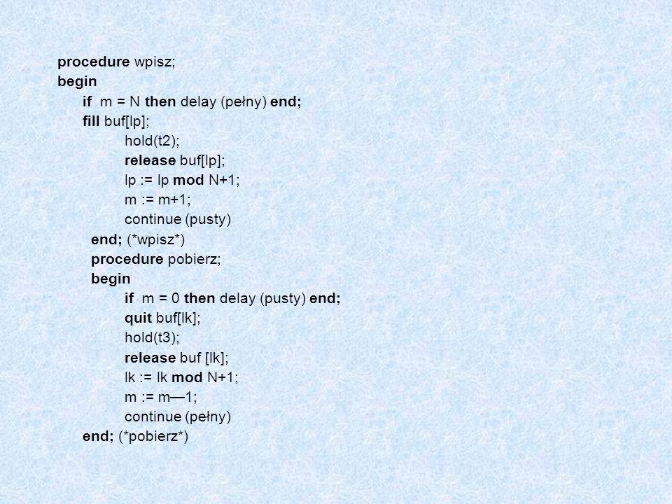 procedure wpisz;begin. if m = N then delay (pełny) end; fill buf[lp]; hold(t2); release buf[lp]; lp := lp mod N+1;